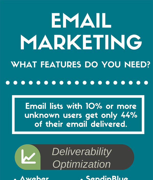 socialwebcafe-infographic-emailMarketingProviders_thumb